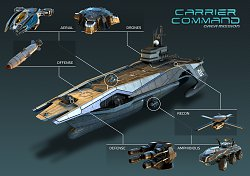 Křižník - CarrierCarrier Command: Gaea Mission