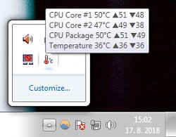 Temperature Icon Meter